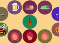Ingredients of a Successful Party Animated Icons