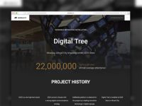 Digital Tree | AddReality