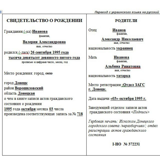 Галерея работ - Переводы - Украинский перевод