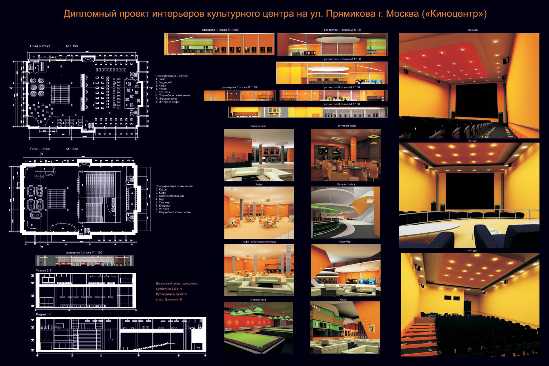 Дипломы дизайн интерьеров