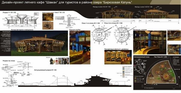Дизайн проект летнего кафе фасад интерьер благоустройство  Дизайн проект летнего кафе фасад интерьер благоустройство