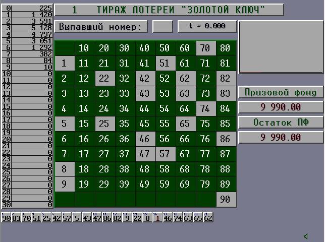 Уникальный софт лотереи Золотой ключ .