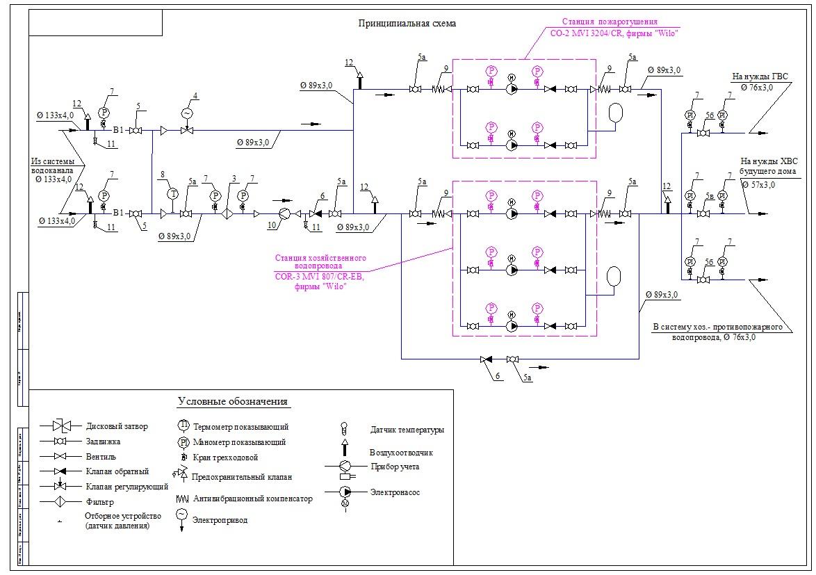 Насосная станция - принципиальная схема (1174x827) нажмите для просмотра в полный размер.