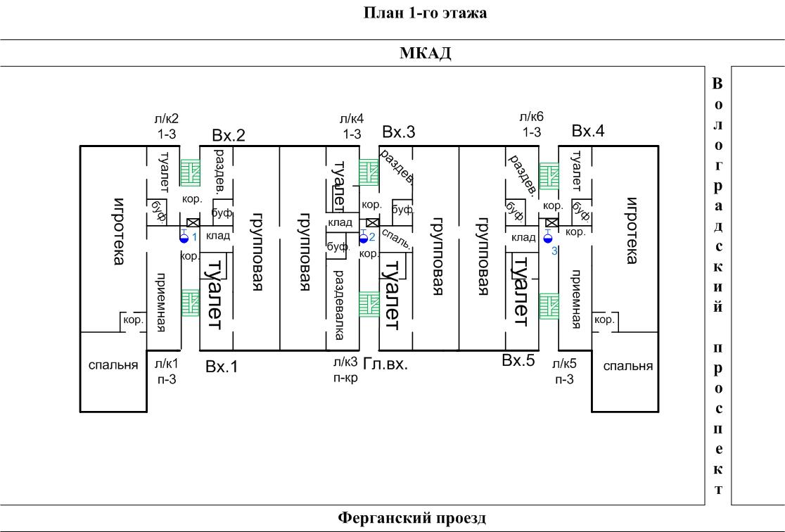 образец оперативный план пожаротушения