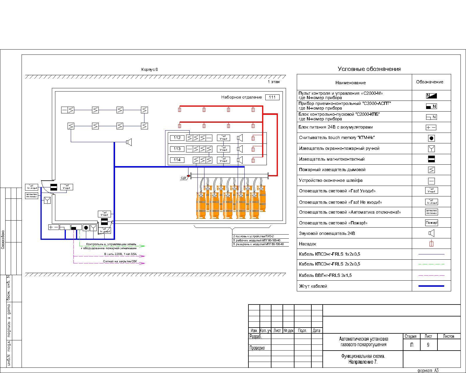Условное обозначение на схеме трансформаторов5