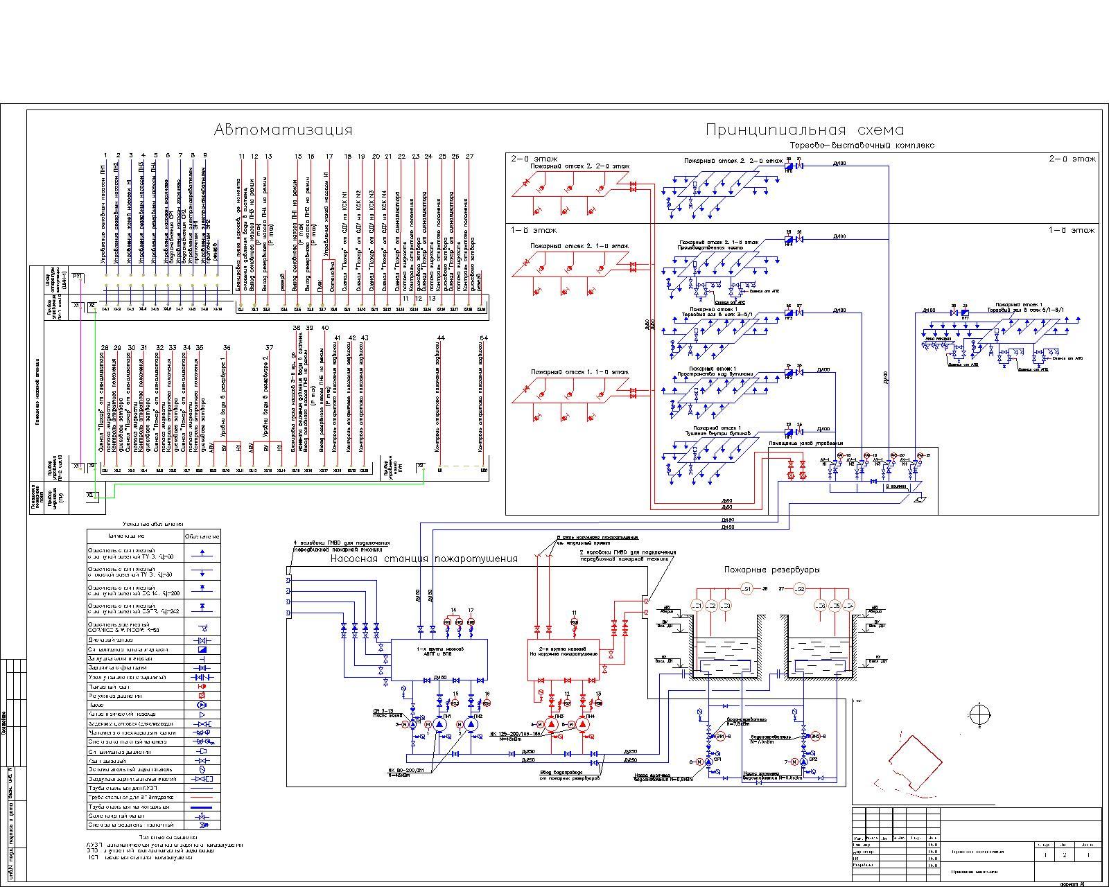 Схема водяного пожаротушения на судах