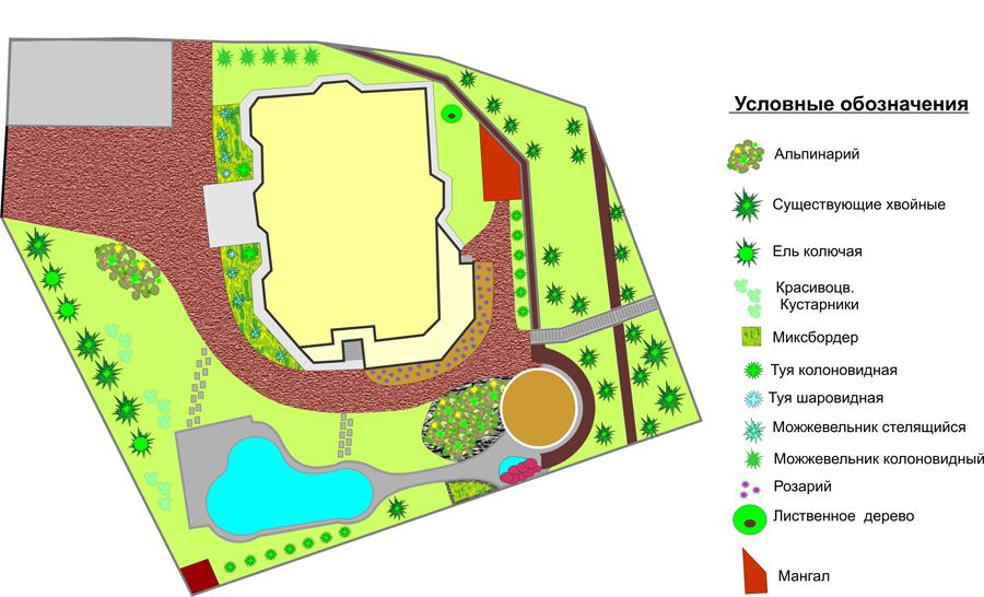 Схема озеленения участка 900 x
