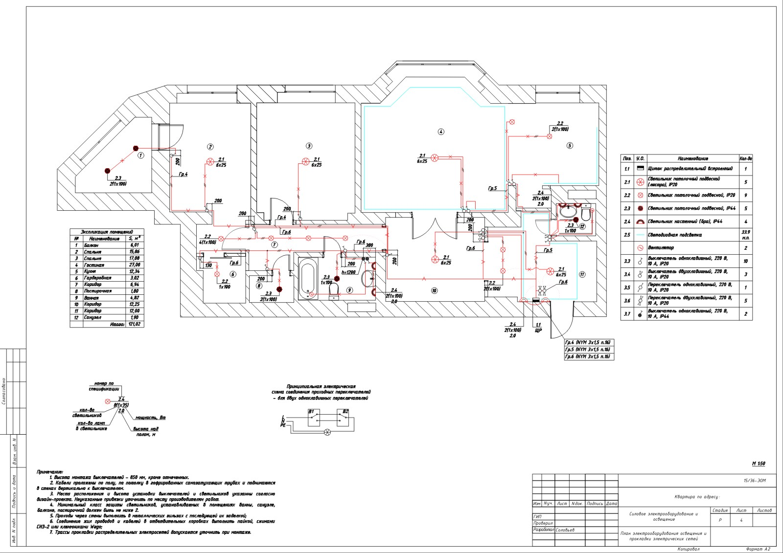 Однолинейная схема электропроводки в квартире