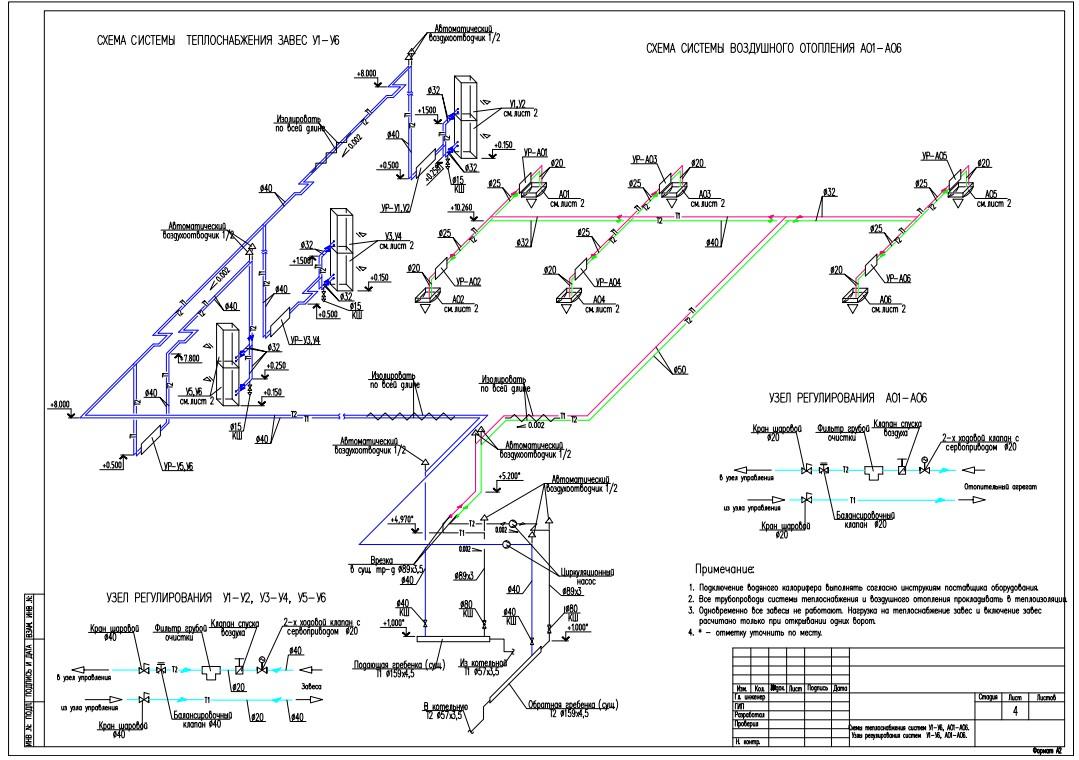 Схема систем теплоснабжения и воздушного отопления (1079x760) нажмите для просмотра в полный размер.