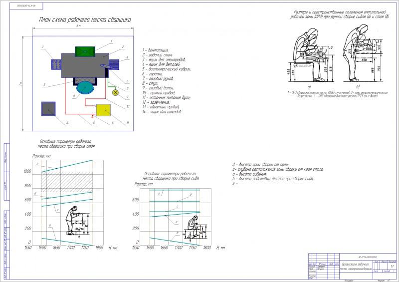 Схема организации рабочего места сварщика.  КОМПАС (800x565) нажмите для просмотра в полный размер.