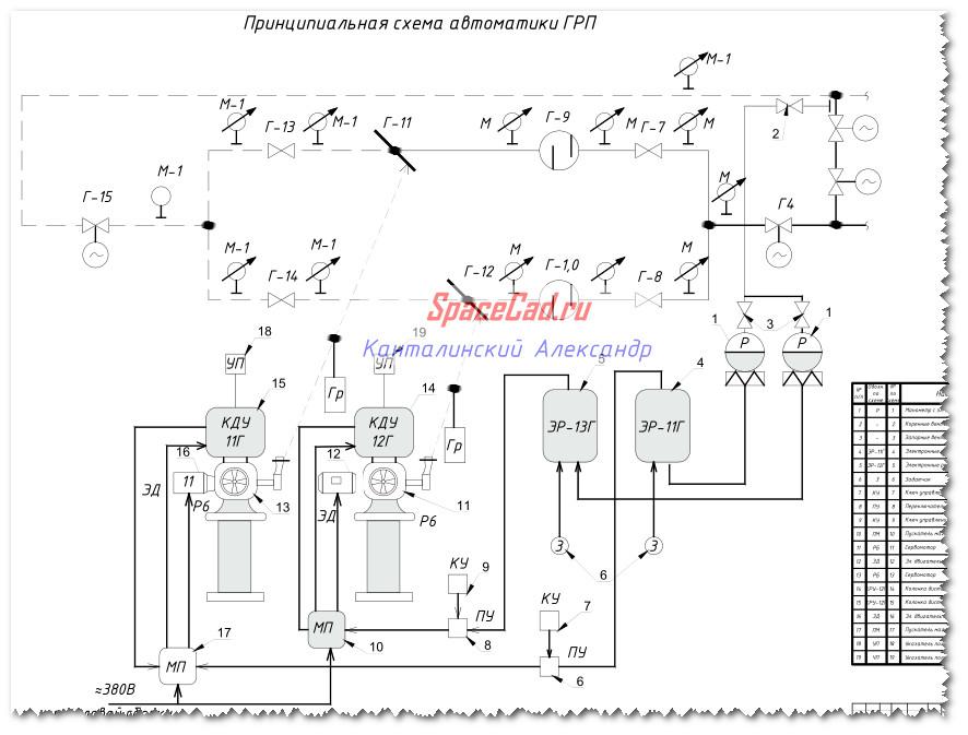 Принципиальная схема автоматики ГРП (886x673) нажмите для просмотра в полный размер.