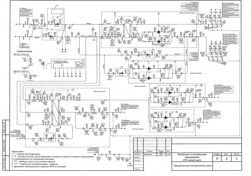 Схема ИТП 800 x 564