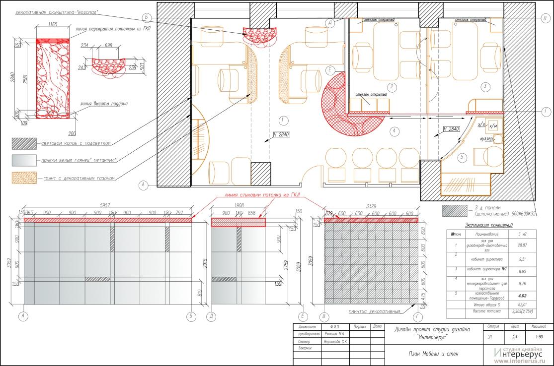 Штамп в дизайн проекте