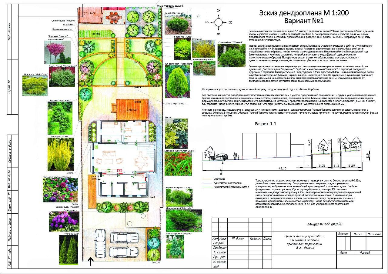 Методические рекомендации по разработке генеральной схемы очистки территории