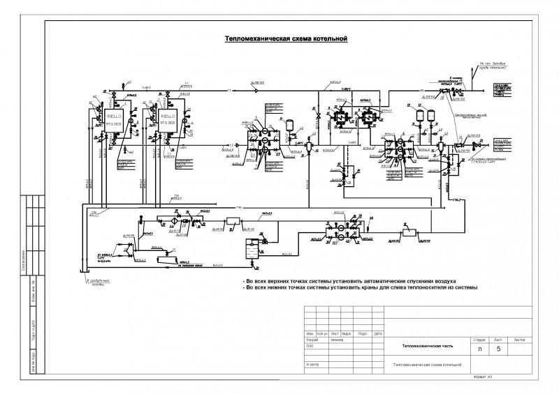 Тепломеханическая схема