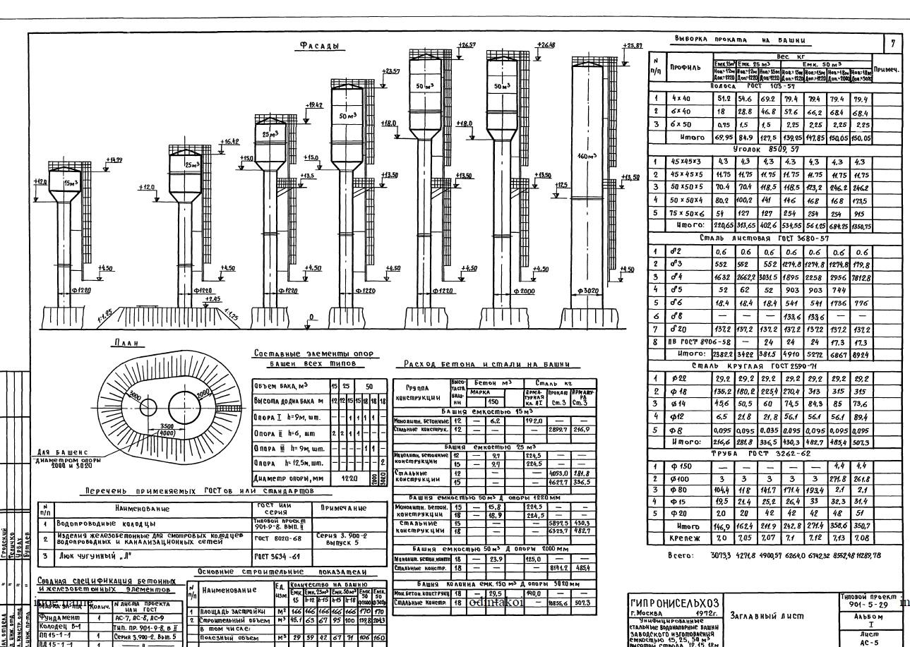 Технические характеристики водонапорной башни высотой 30м. обложенный кирпичом