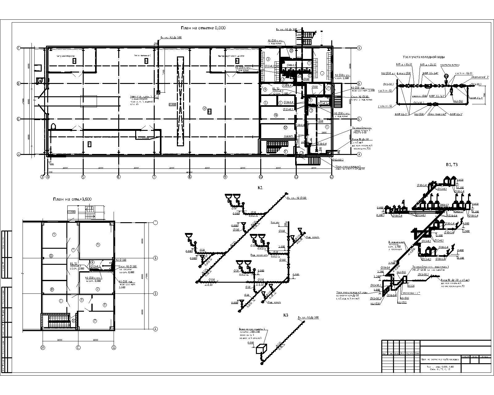 Отметки на схеме канализации