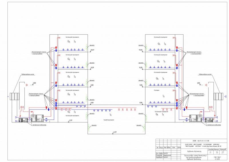 схема вентиляции 800 x 565