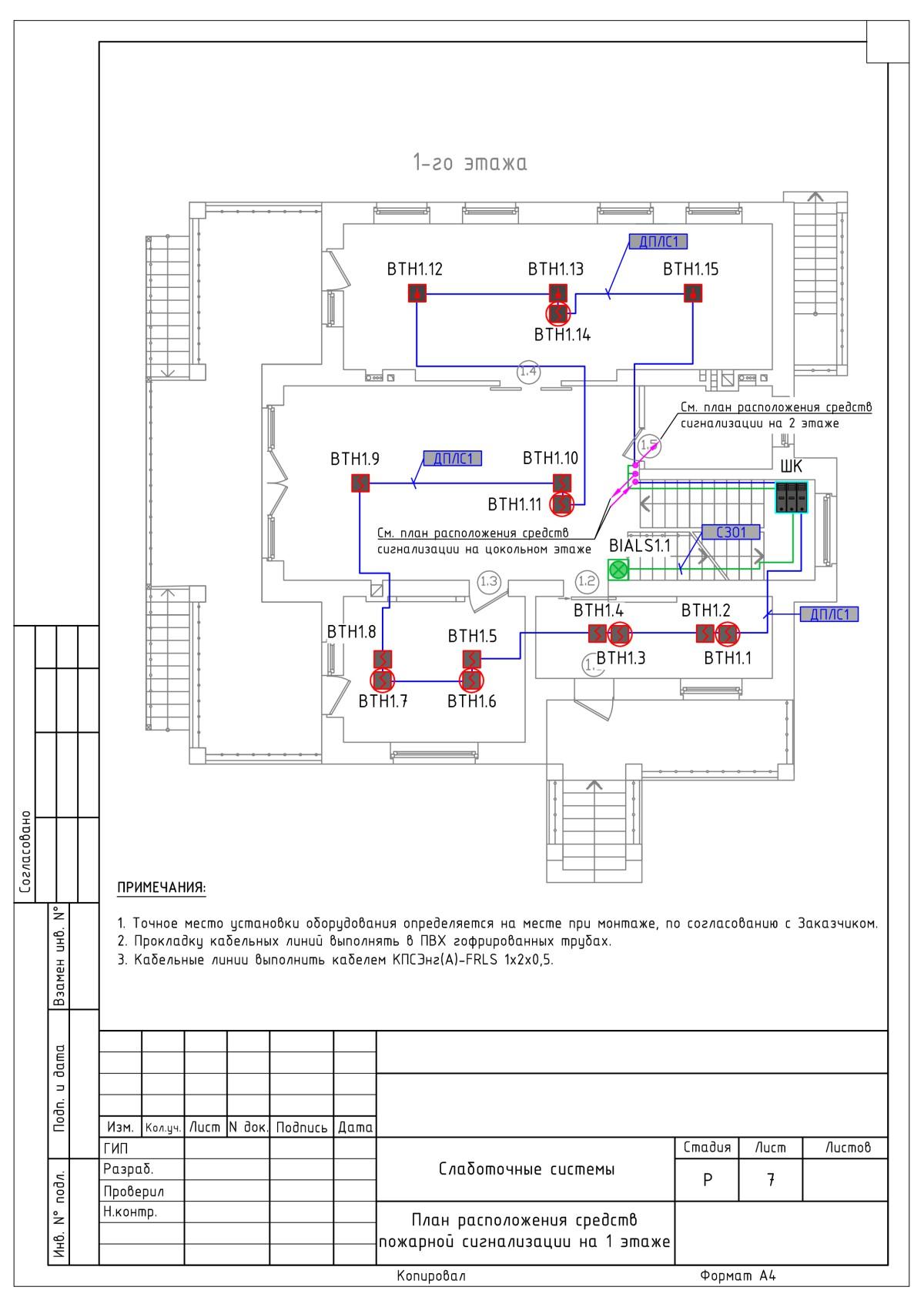 схема пожарной сигнализации упс тпс консультации
