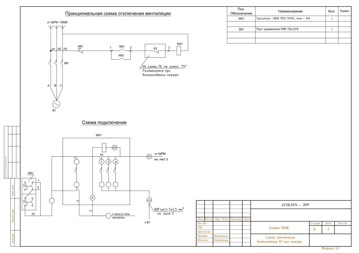 Схема отключения вентиляции при пожаре через расцепитель
