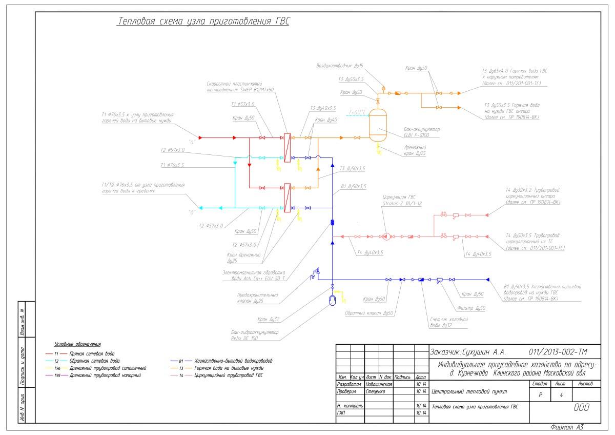 схема узла отопления с гвс