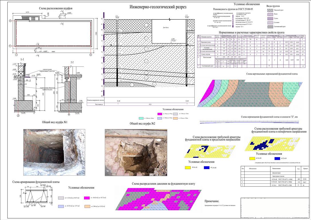 комплект выбрать расчёт фундаментной плиты калькулятор Популярные модели