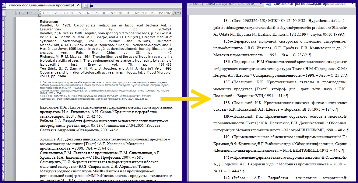 Редактирование списка литературы для диссертации Фрилансер Лера  Редактирование списка литературы для диссертации