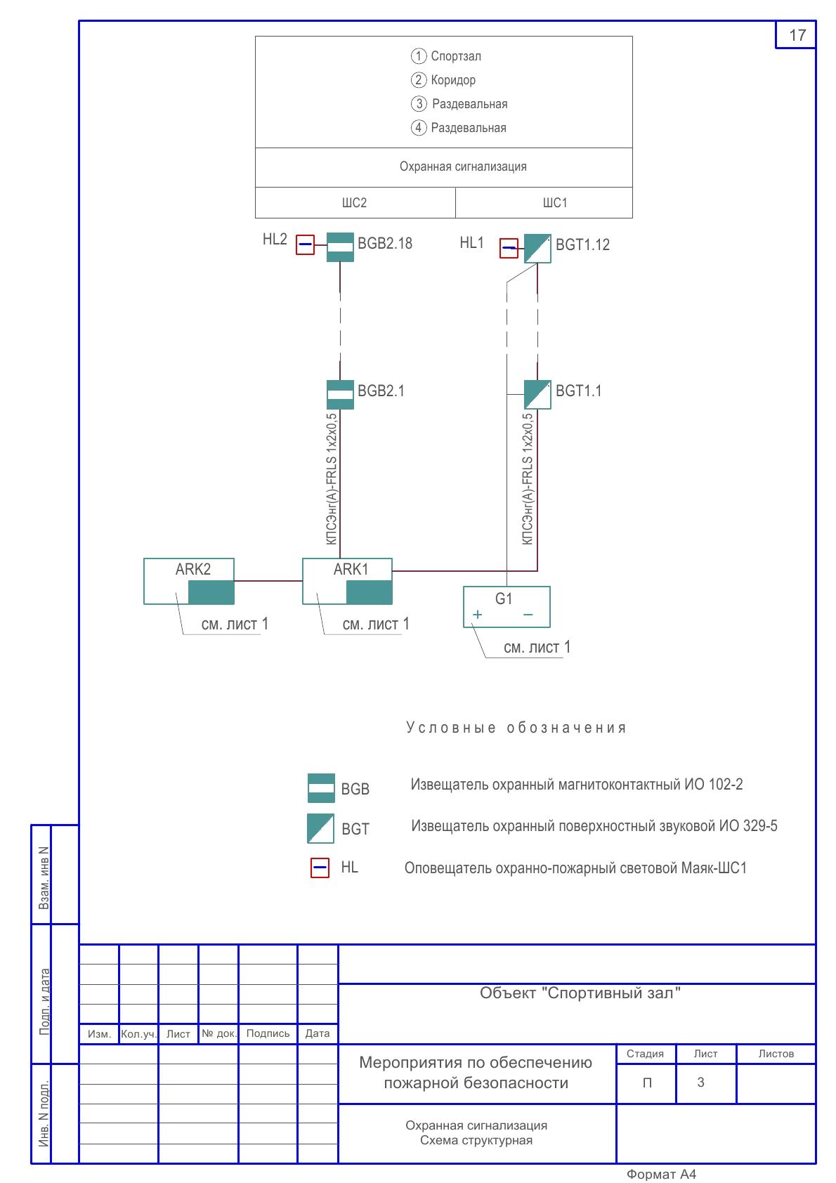 Обозначения на схемах охранной сигнализации