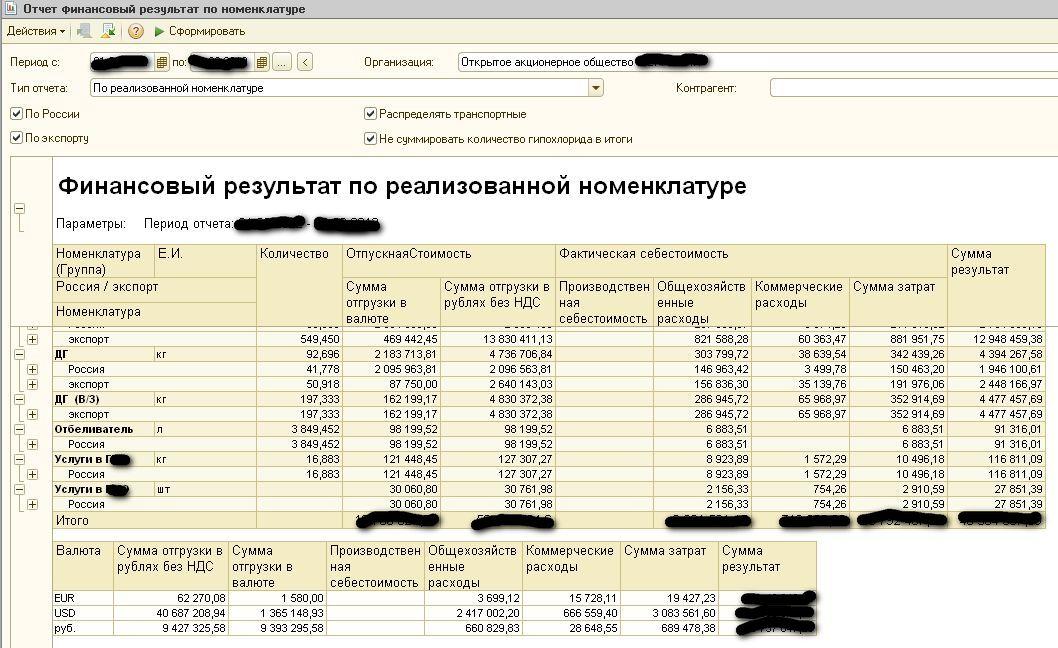 Отчет о финансовых результатах как сделать