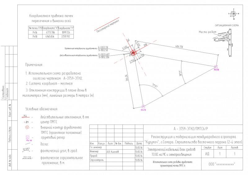 Исполнительная схема разбивки осей объекта