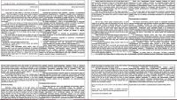 Перевод 2 модулей Веб-магазина с Русского на Английский язык (4000-5000